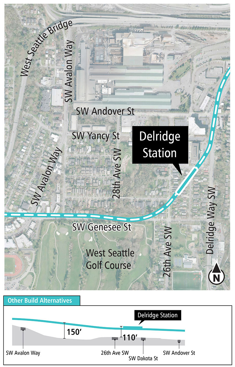Map and profile of Dakota Street Station North Alignment Option in the Delridge segment showing proposed route and elevation profile. See text description above for additional details. Click to enlarge (PDF)