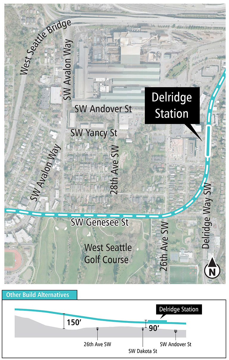 Map and profile of Delridge Way Station Alternative in the Delridge segment showing proposed route and elevation profile. See text description above for additional details. Click to enlarge (PDF)