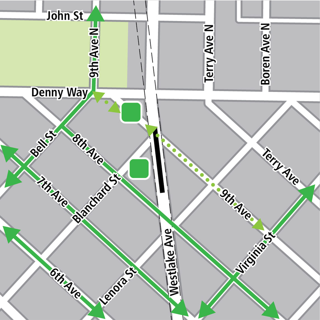 Map with black rectangle indicating station location on Westlake Avenue, green lines indicating existing bike routes, a dashed light green line indicating a potential bike connection on 9th Avenue between Virginia Street and Blanchard Street and green squares indicating bike storage areas.