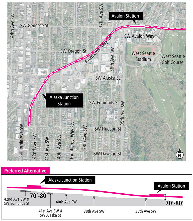 Map and profile of Elevated 41st/42nd Avenue Alternative in the Alaska Junction segment showing proposed route and elevation profile. See text description above for additional details. Click to enlarge (PDF)