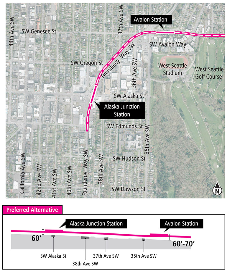 Map and profile of Elevated Fauntleroy Way Station Alternative in the Alaska Junction segment showing proposed route and elevation profile. See text description above for additional details. Click to enlarge (PDF)