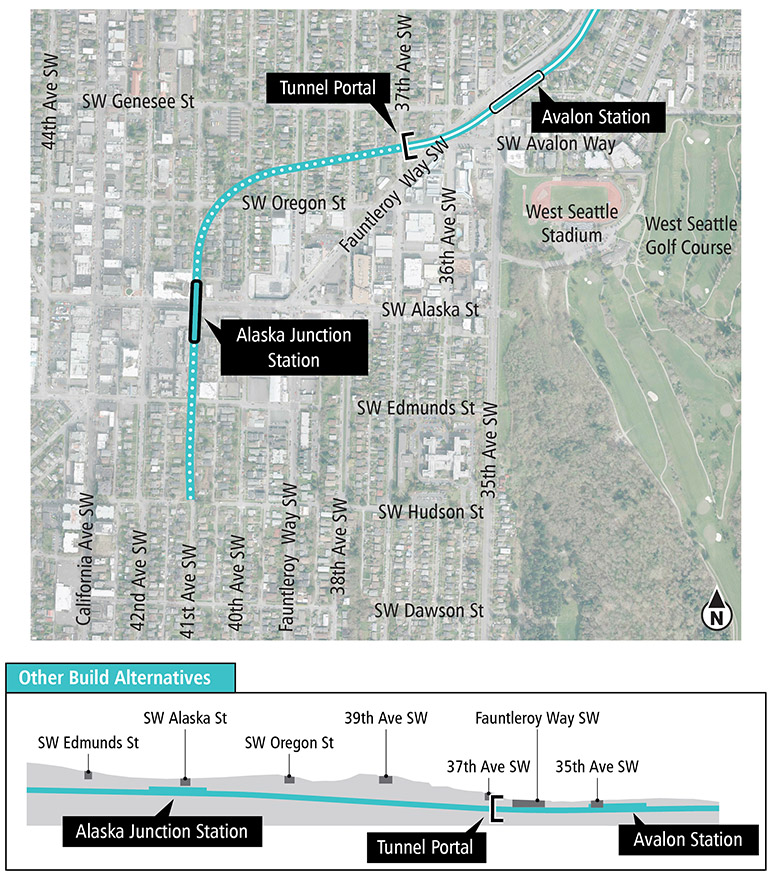 Map and profile of Medium Tunnel 41st Avenue Station Alternative in the Alaska Junction segment showing proposed route and elevation profile. See text description above for additional details. Click to enlarge (PDF)