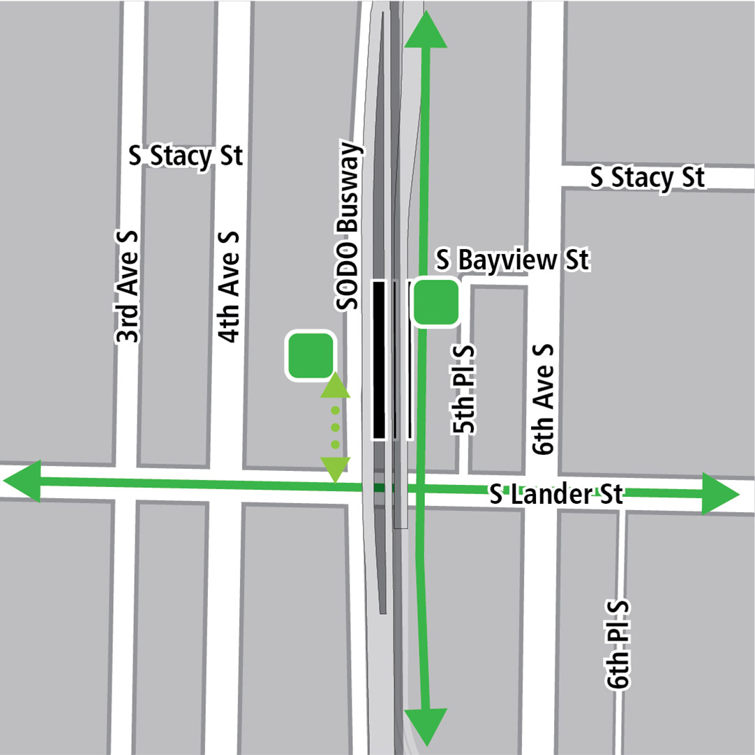 Map with black rectangle indicating station location between 4th Avenue South and 6th Avenue South, green lines indicating existing bike routes, dotted light green lines for potential bike connections on South Lander Street and green squares indicating bike storage areas.