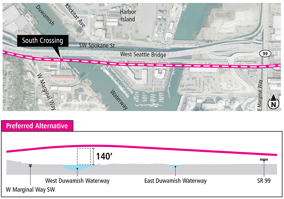 Map and profile of South Crossing alternative over the Duwamish Waterway segment showing proposed route and elevation profile. See text description above for additional details. Click to enlarge (PDF)