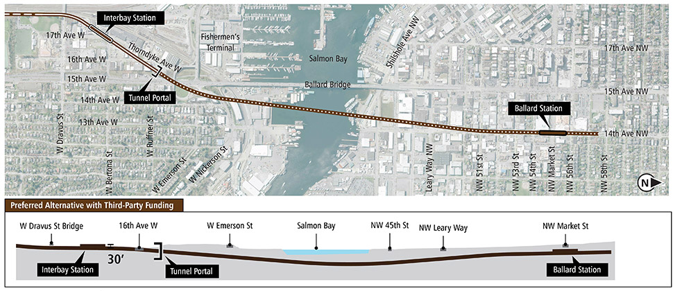 Map and profile of Tunnel 14th Avenue Alternative in Ballard and Interbay segments showing proposed route and elevation profile. See text description above for additional details. Click to enlarge (PDF)