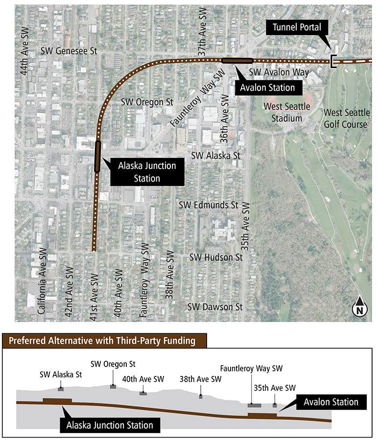 Map and profile of Tunnel 41st Avenue Station Alternative in the Alaska Junction segment showing proposed route and elevation profile. See text description above for additional details. Click to enlarge (PDF)
