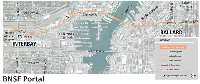 A map showing a Link light rail line from Interbay to Ballard via Burlington Northern Santa Fe tracks North of Fishermen's Terminal, mostly tunneled.